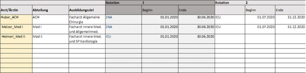 Dienstplanung_Tool_Mueller-und-Mooseder-Unternehmensberatung